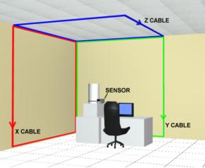 sistema di annullamento di campi magnetici, vibrazioni, spicer consulting